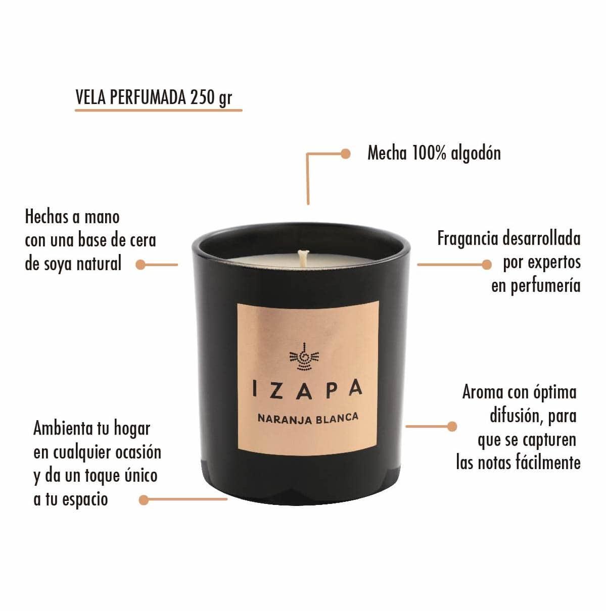 Best In beauty Buys 2018 Izapa